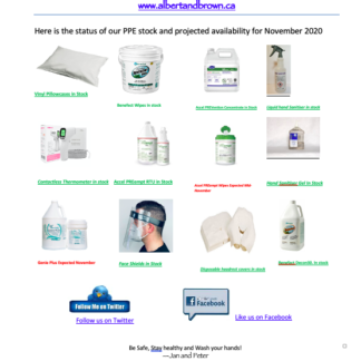 PPE update November 2020